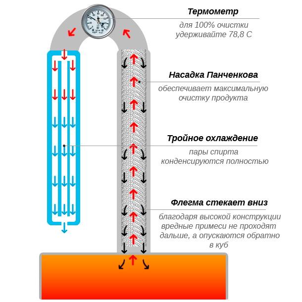 Трехниточный теплообменник ридан дзержинск официальный сайт отзывы