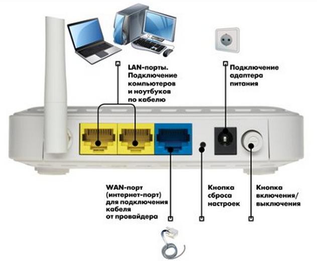 инструкция по прошивке Skyprime M3