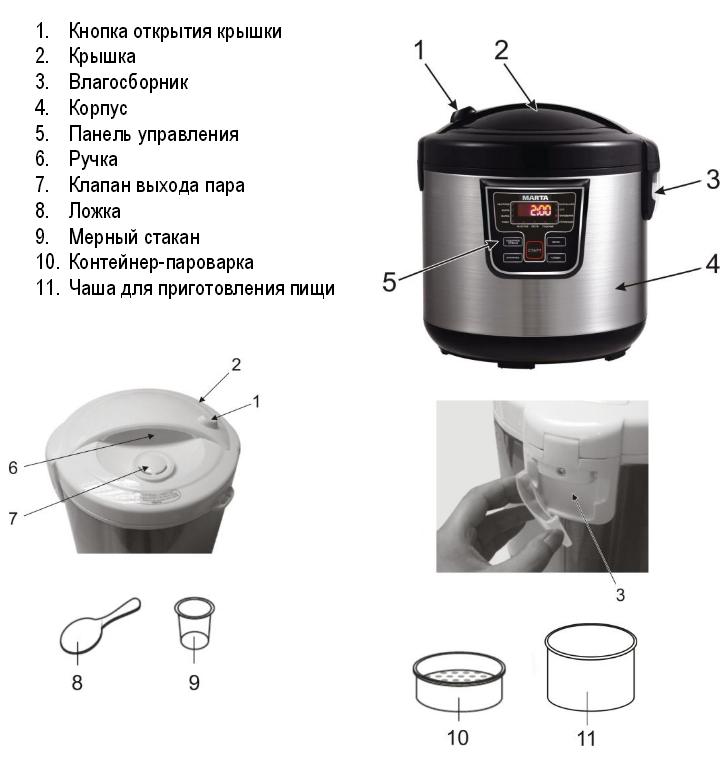 как приготовить в мультиварке суп марта мт-1965