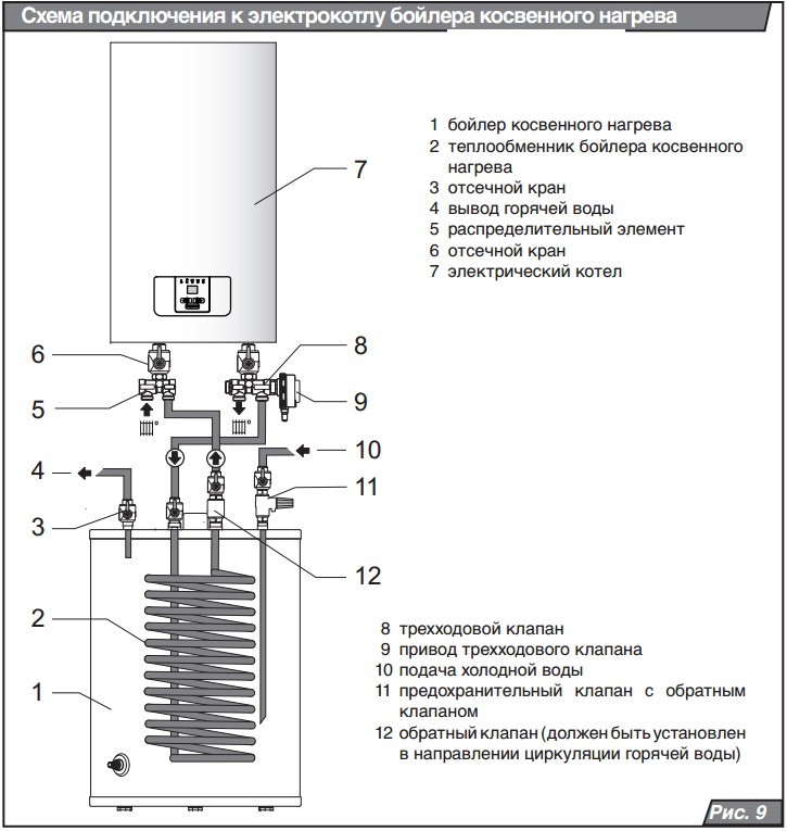 Схема котла протерм 28