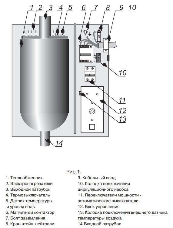 Котел электрический Руснит 206