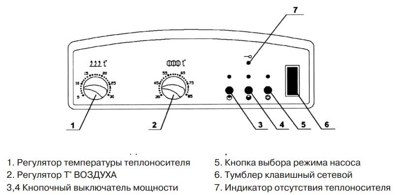 Котел электрический Руснит