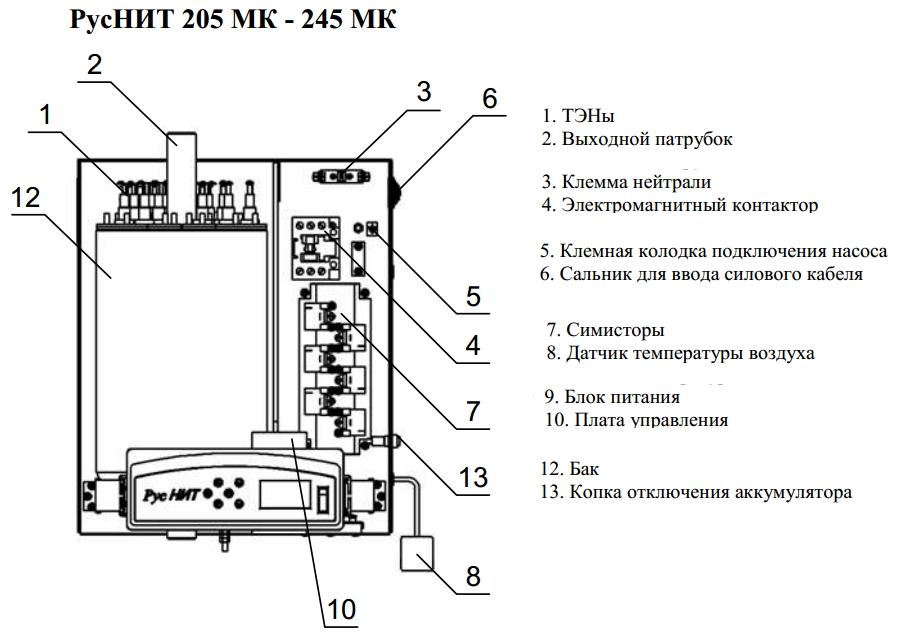 Котел электрический Руснит 209