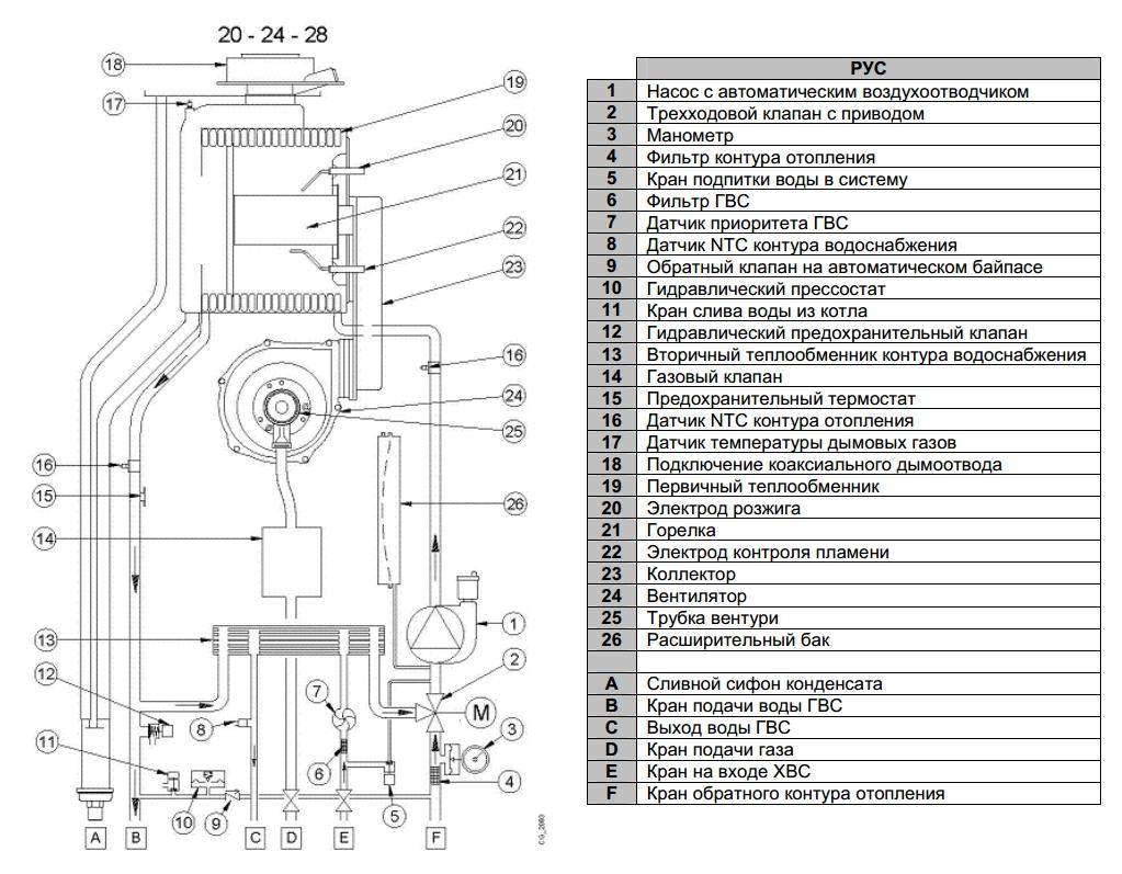 chaudiere frisquet prestige condensation 32 kw site de. Black Bedroom Furniture Sets. Home Design Ideas
