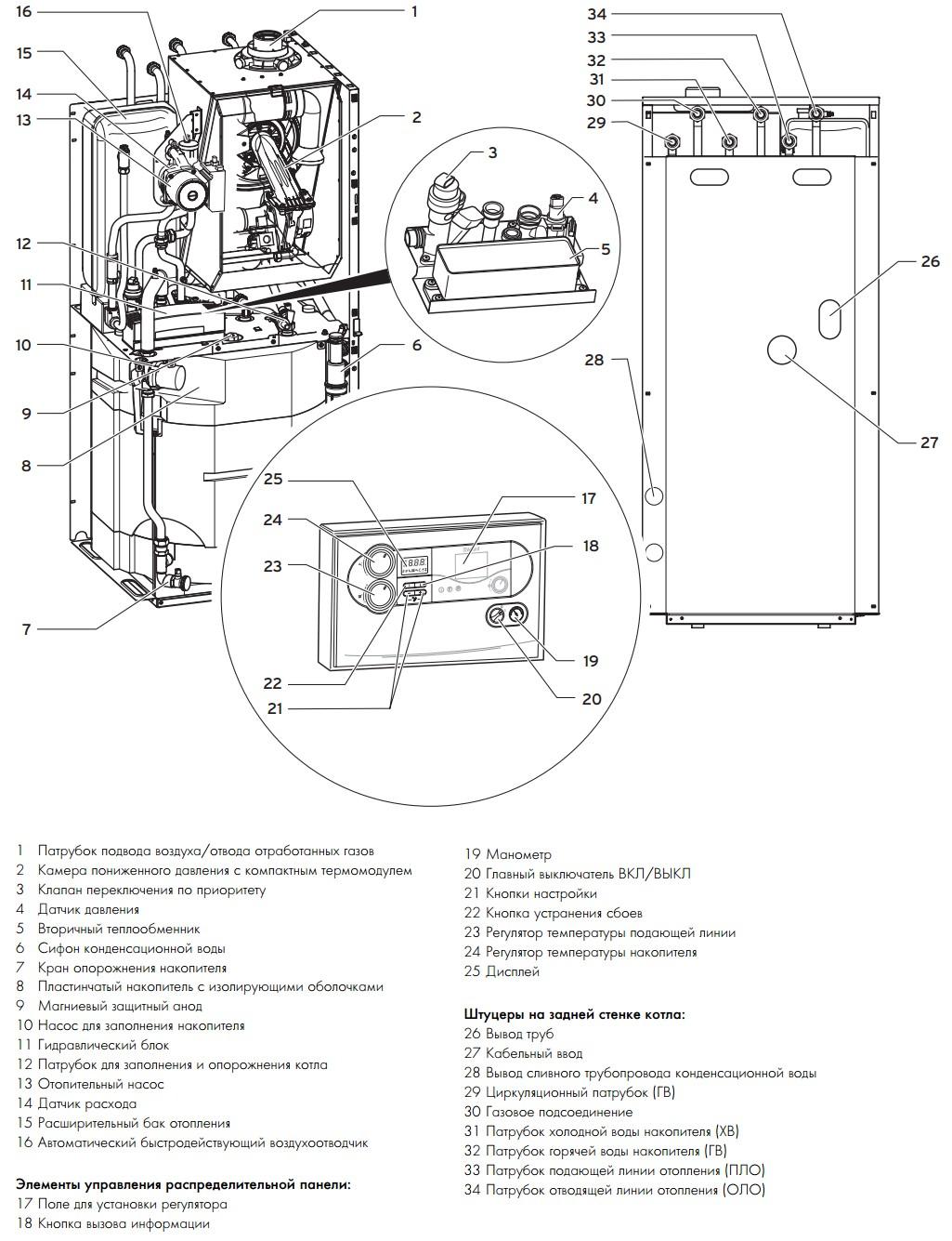 Схема устройства теплообменника котла вайлант конвектор ева из чего сделан теплообменник