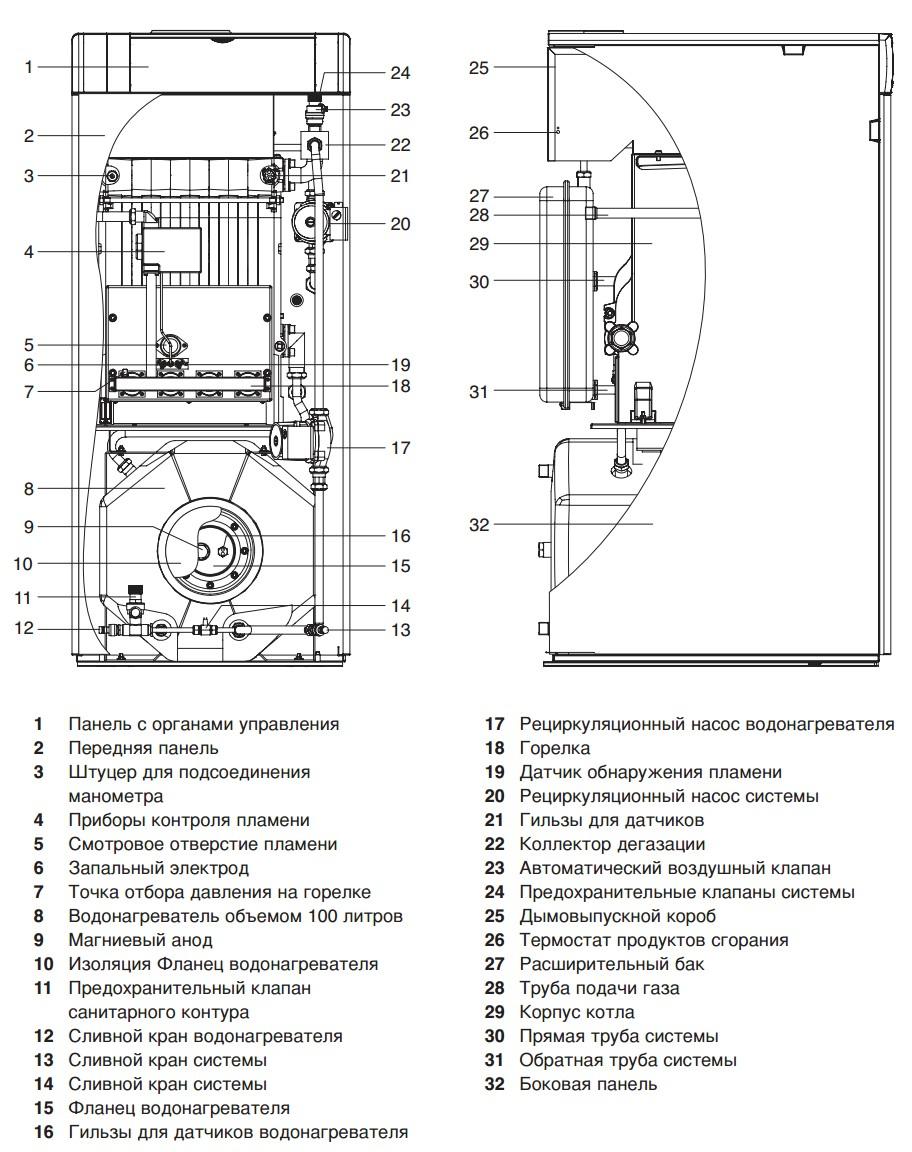 аристон котел инструкция