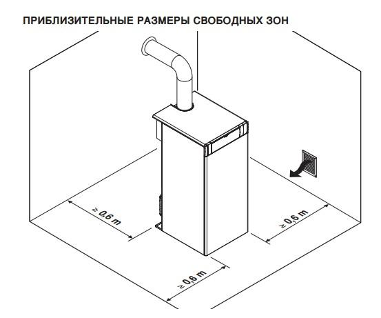 минимальные размеры котельной в частном доме рб