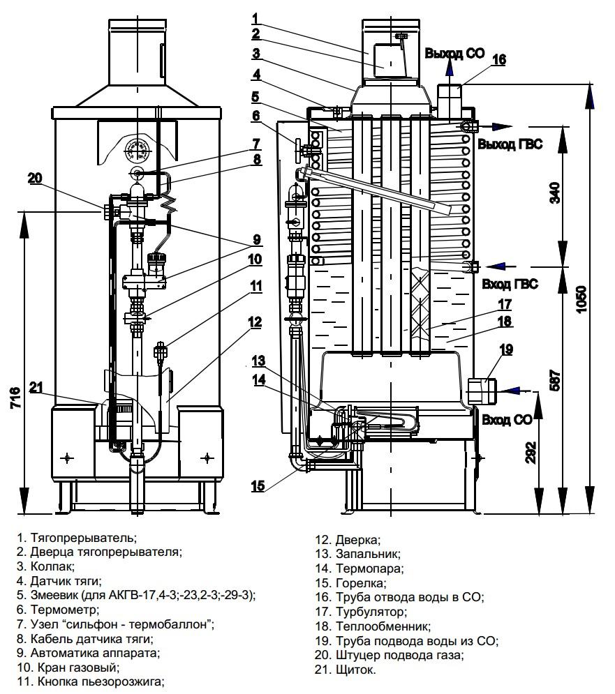 инструкция на газовый котёл жмз