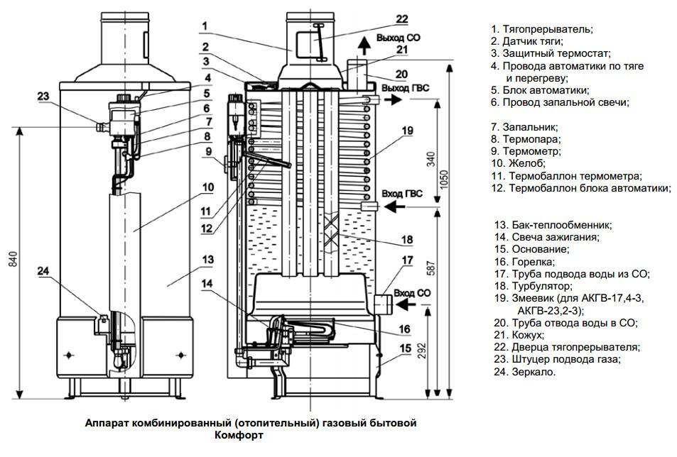 газовый котел жмз инструкция