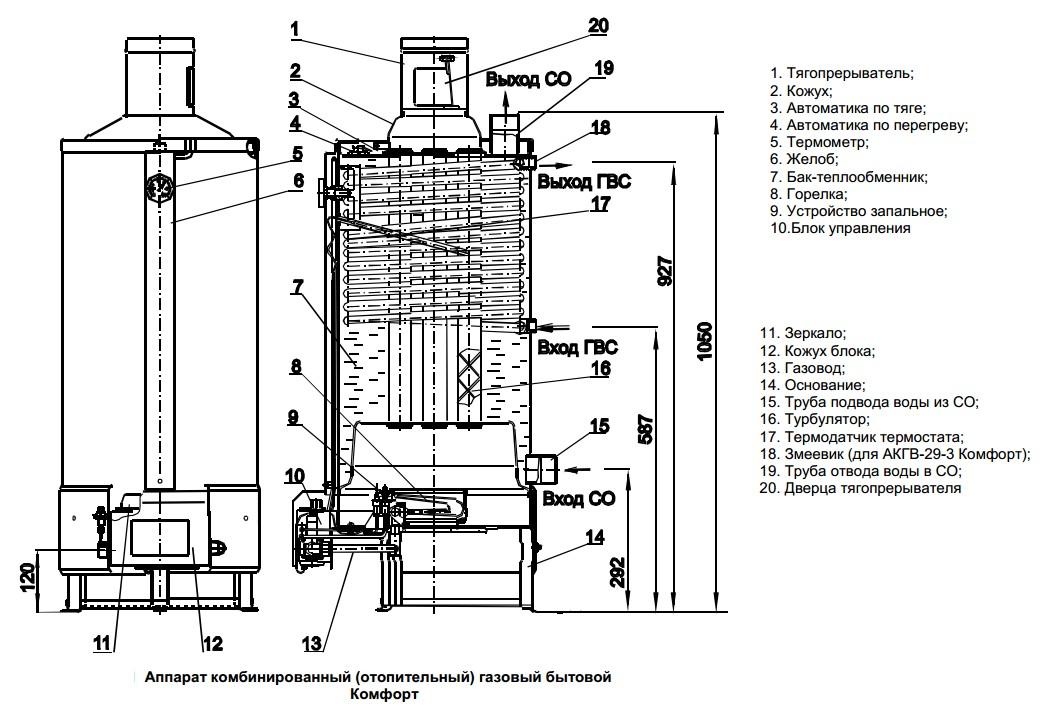 газовый бытовой котел.устройство