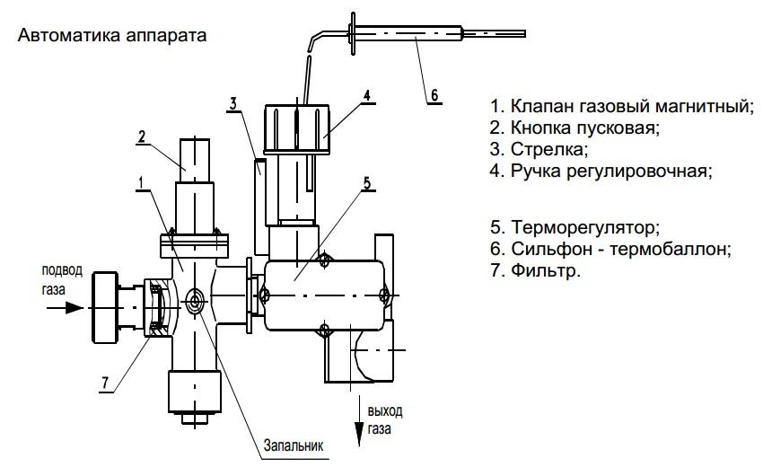 Котел Аогв-23 2-1 Газовый Инструкция