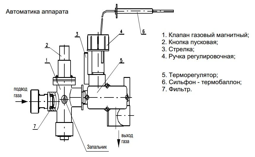 ЖМЗ АКГВ-23,2-3 УНИВЕРСАЛ
