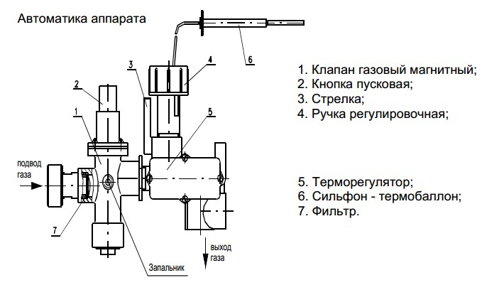 Аогв-23.2-1 Инструкция