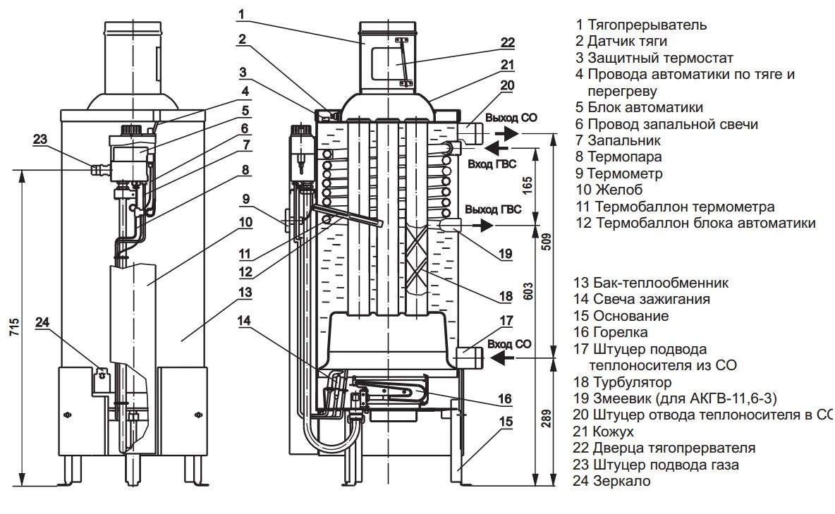 Инструкция по эксплуатации газового котла аогв