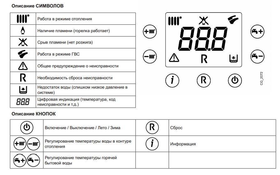 hot-system.ru - Vaillant Коды котлов ошибок