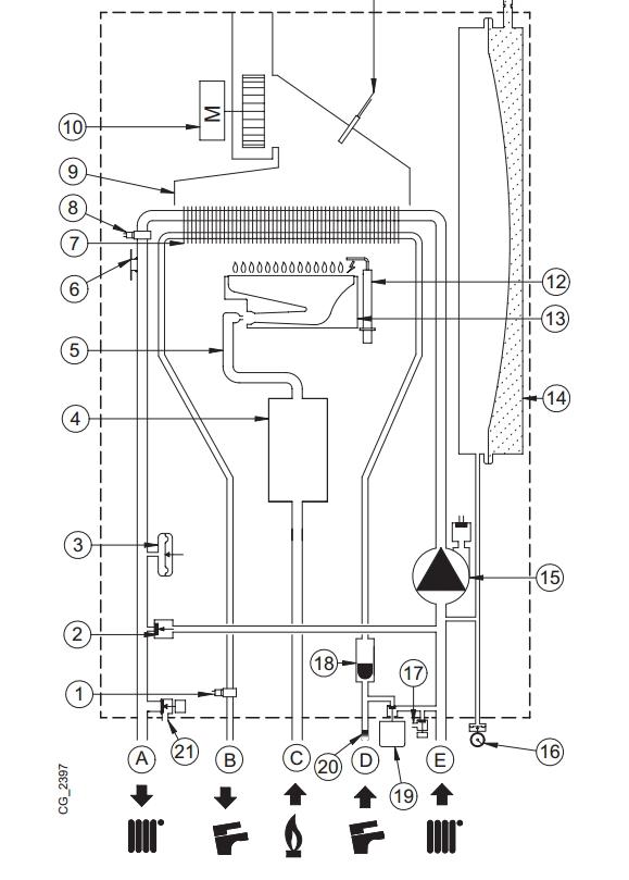 Инструкция газовый котёл baxi