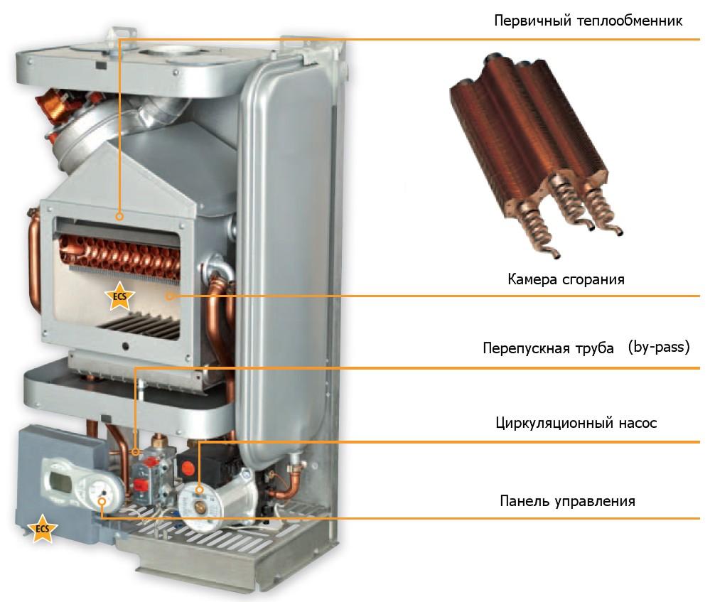 газовый котел bosch zwa 24 схема подключения