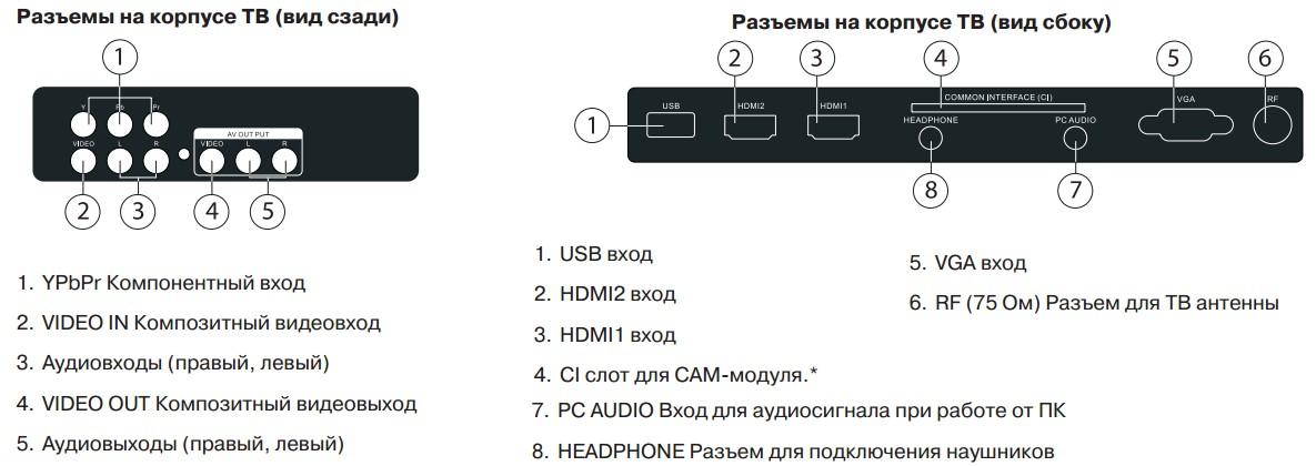 Zoom H5 инструкция на русском
