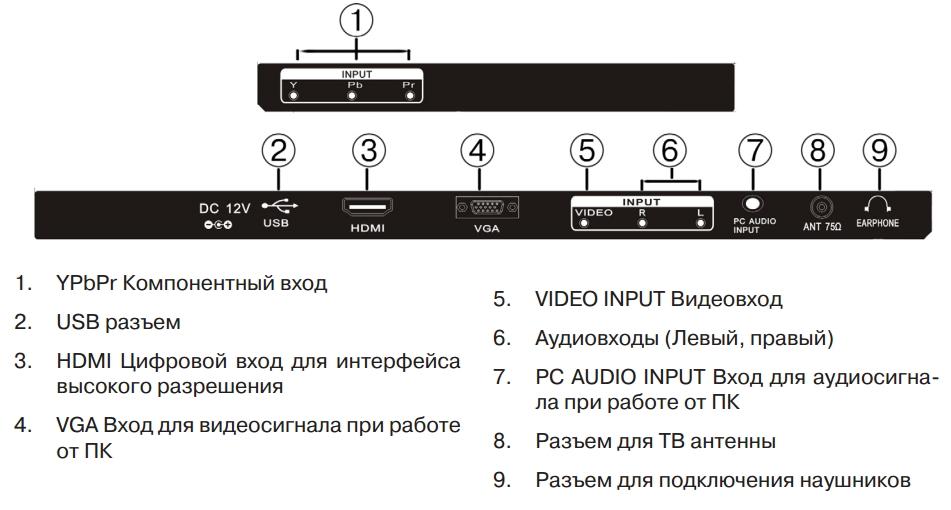 rolsen rl-17l1002u инструкция