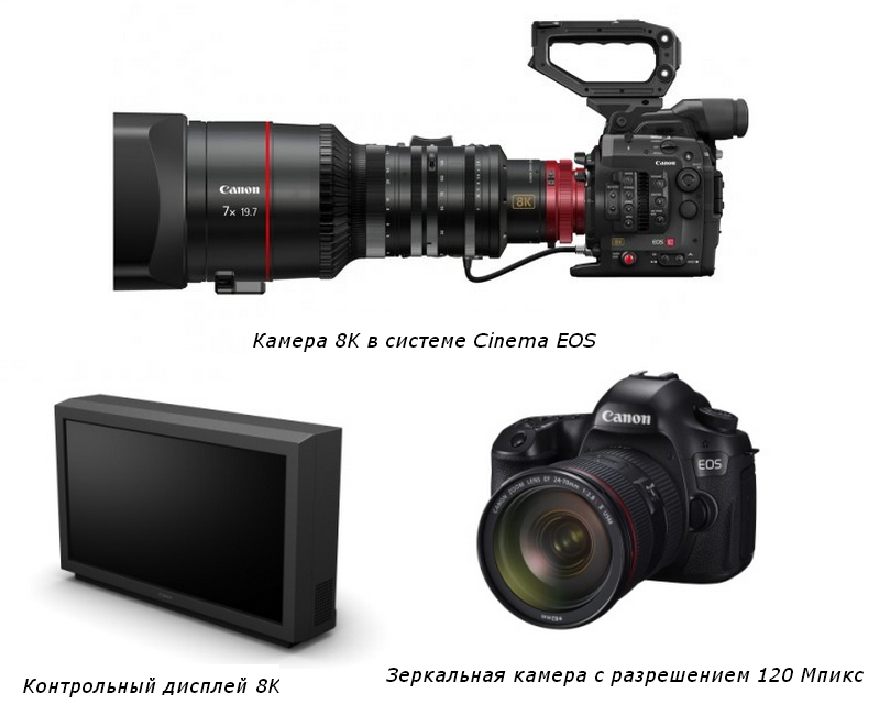 Фотокамера Canon 8K Cinema EOS, контрольный ...: bt-test.ru/novosti/canon_razrabatyvaet_novoe_pokolenie_ustrojstv...