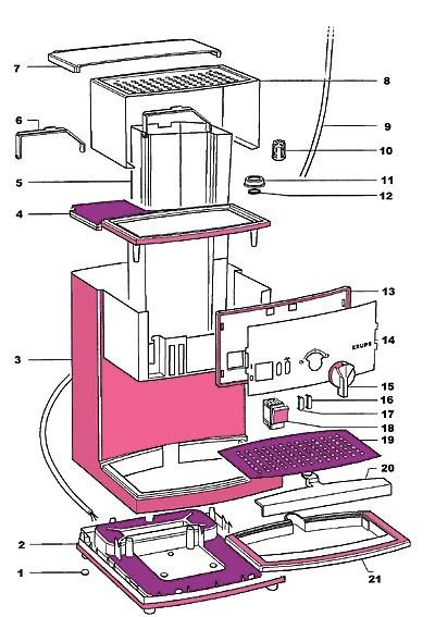 Модели 880, устройство которой