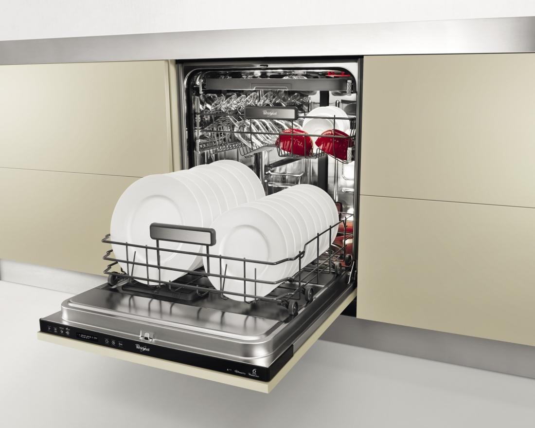 инструкция к встраиваемой посудомоечной машине bosch