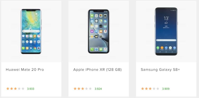 Обновленный рейтинг смартфонов: новые лидеры в 2019 году