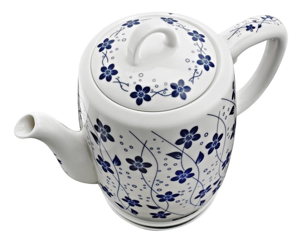 Чайники с характером