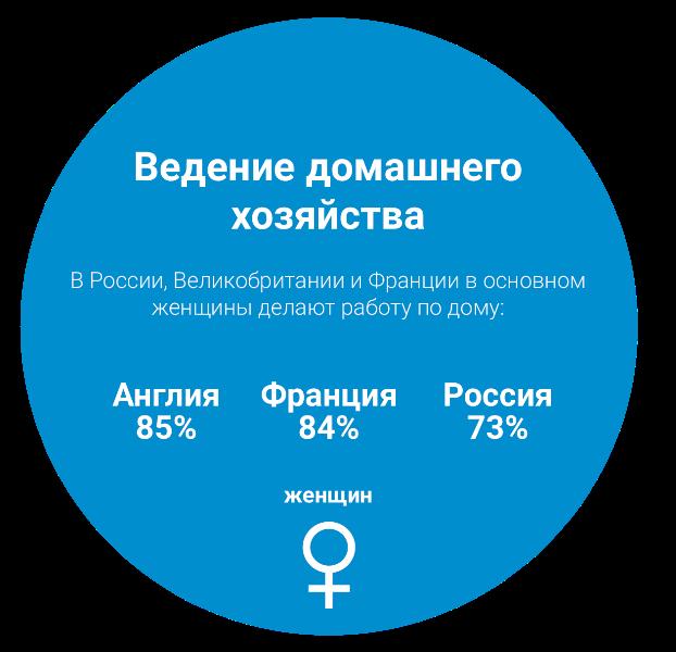 indesit_infografika_1