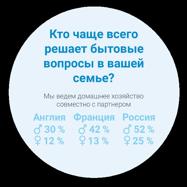 indesit_infografika_2