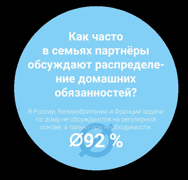 indesit_infografika_3
