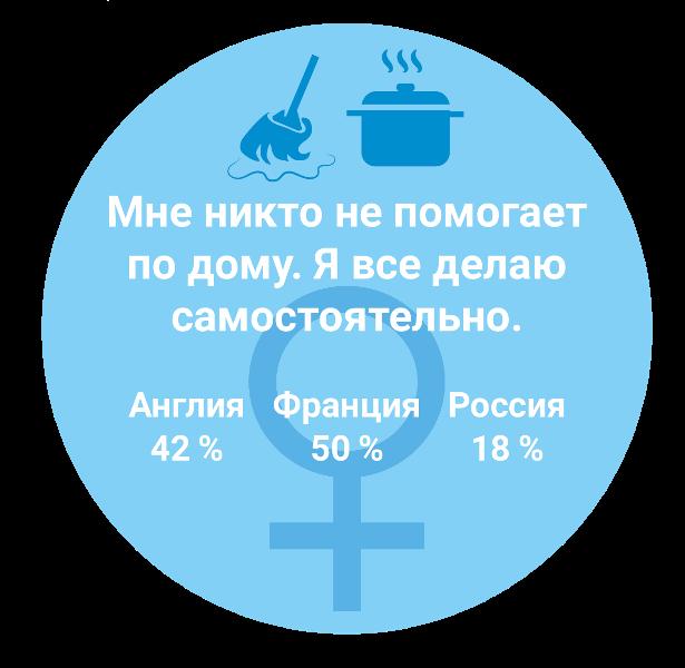 indesit_infografika_4