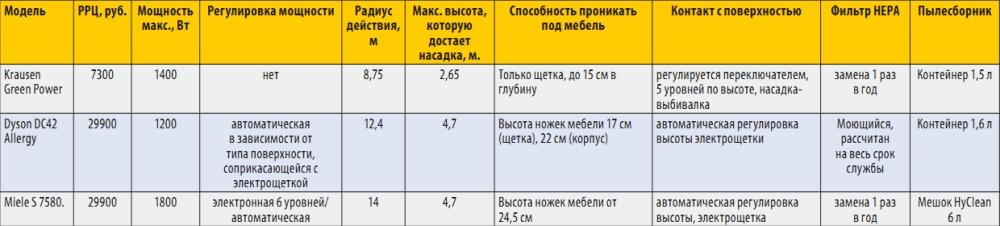 Miele инструкция на русском